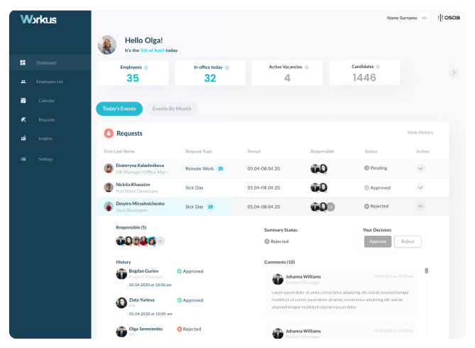 <span>Custom platform</span> web development for growing startups